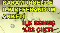 Karamürsel'de İlk Sonuç %53 Çıktı